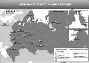 Российские атомные электростанции: действующие, строящиеся и проектируемые