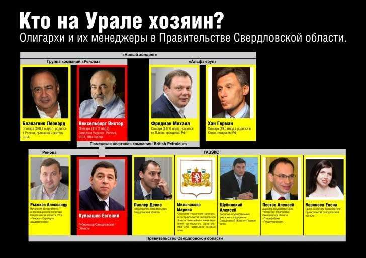 О ситуации, в которой оказались жители Свердловской области и Екатеринбурга