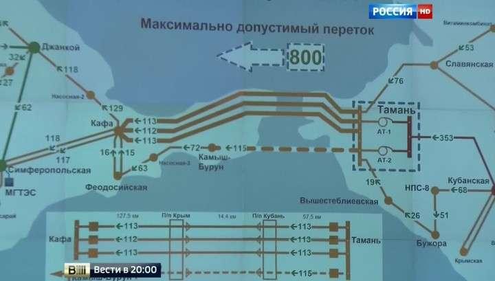 Энергетическая независимость: Крым полностью обеспечен электричеством