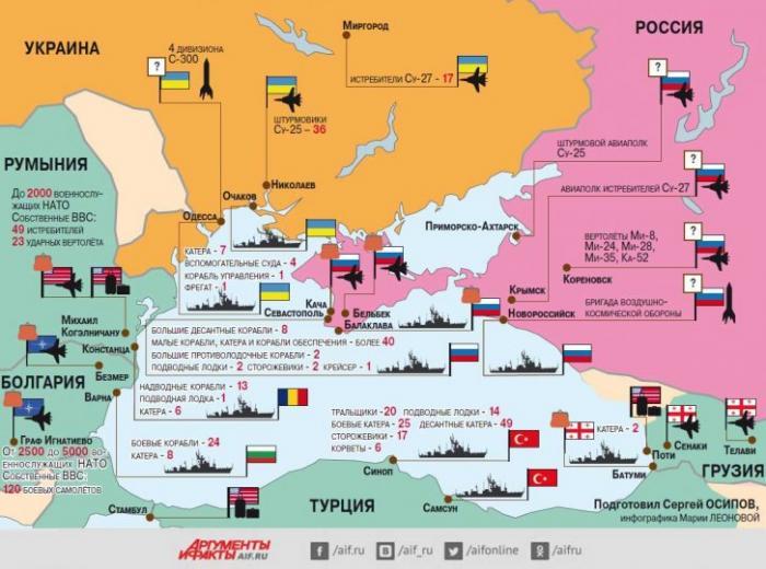 Чёрное море: рифы и фарватеры военной безопасности