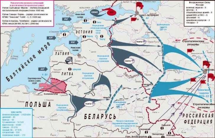 Сценарий вторжения НАТО в Россию. Стереотипы и реалии
