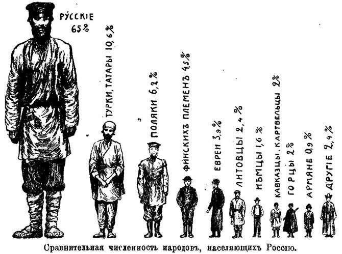 украина, данные 1912 года.jpg
