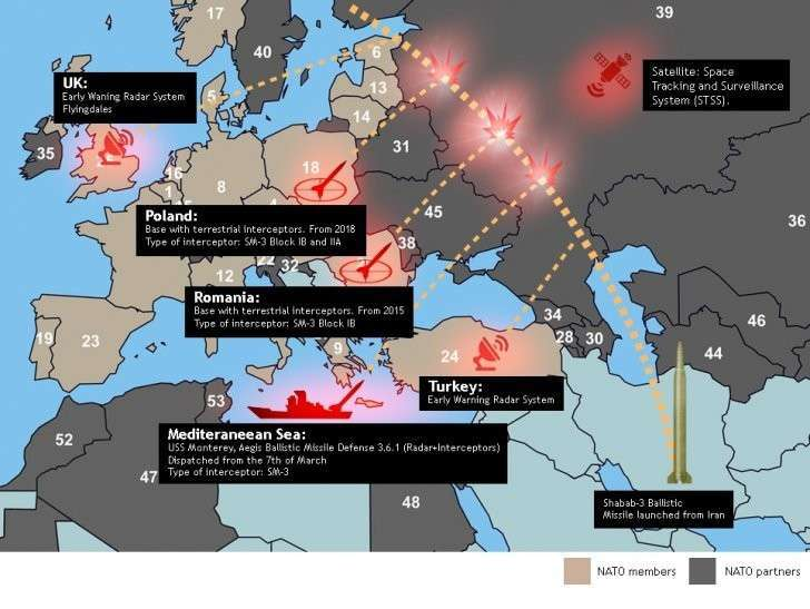 Европейцы - самоубийцы или уверены в безотказности нашей военной электроники?