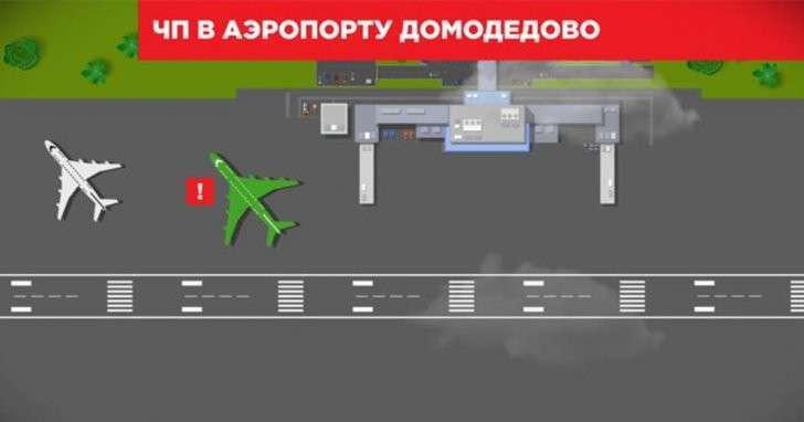 В Домодедово самолёт провалился в асфальт, ожидая очереди на парковку