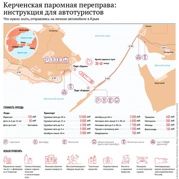 Памятка туристу: что нужно знать о Керченской переправе