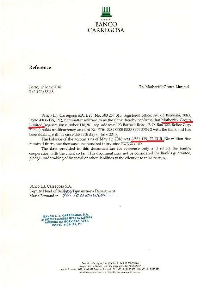Офшорные миллионы чиновников Центробанка