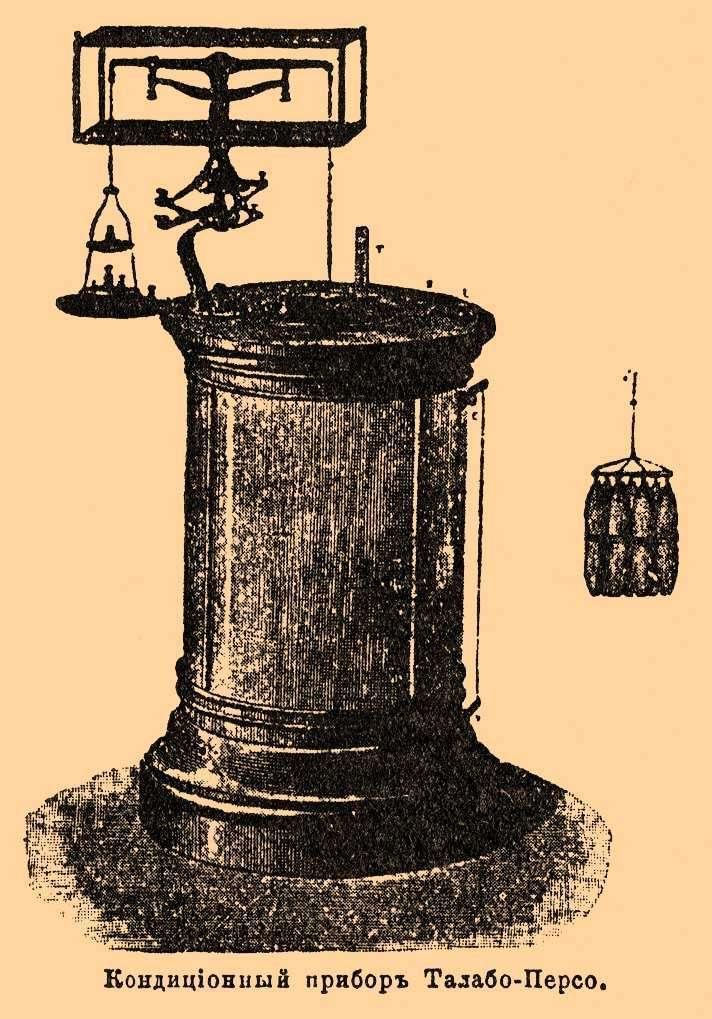 Чем кондиционирование 100 лет назад отличалось от современного понимания