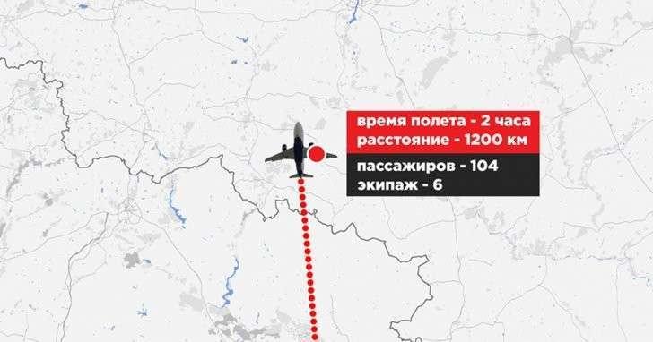 Самолёт два часа летел в Москву на одном двигателе из-за незакрученного винта
