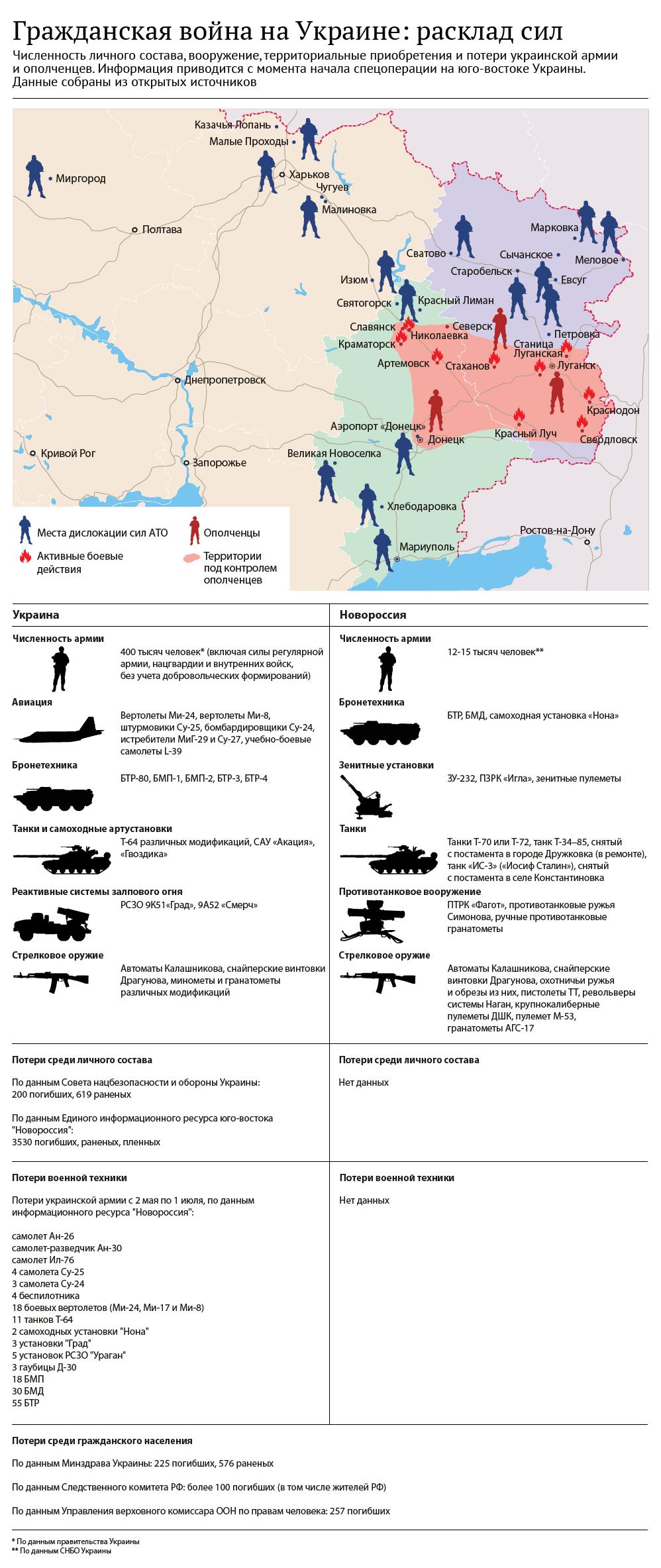 Колонна бронетехники ополченцев вошла в Донецк