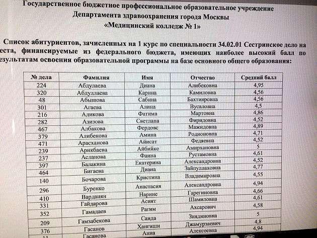 Москвичи в панике: в ВУЗы и колледжи поступили одни кавказцы