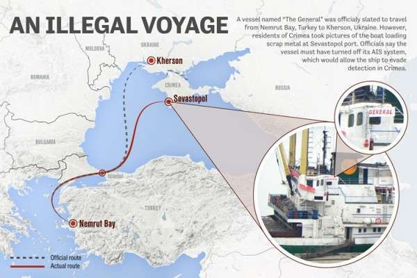 Европа чем-то торгует с Крымом в обход санкций