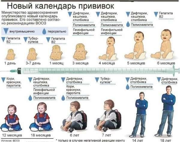 «Вакцинальный» крик души проживающего в Штатах русского