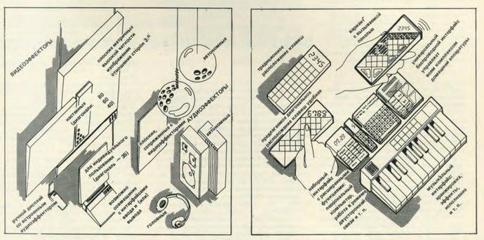 Как в СССР проектировали умный дом