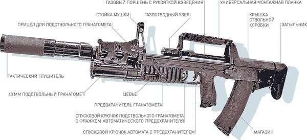 Уникальный автомат-амфибия АДС удивит публику на «Армии-2016»