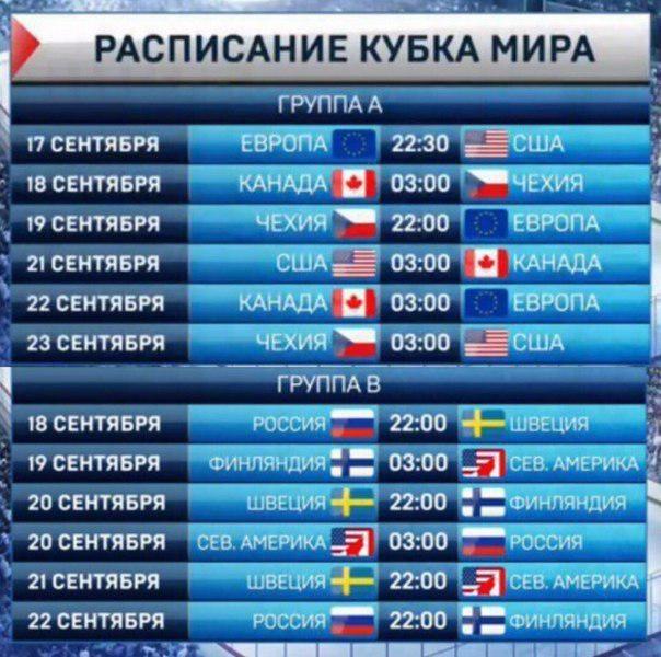 Кубок Мира по хоккею готовится вонзить нож в спину Олимпиаде