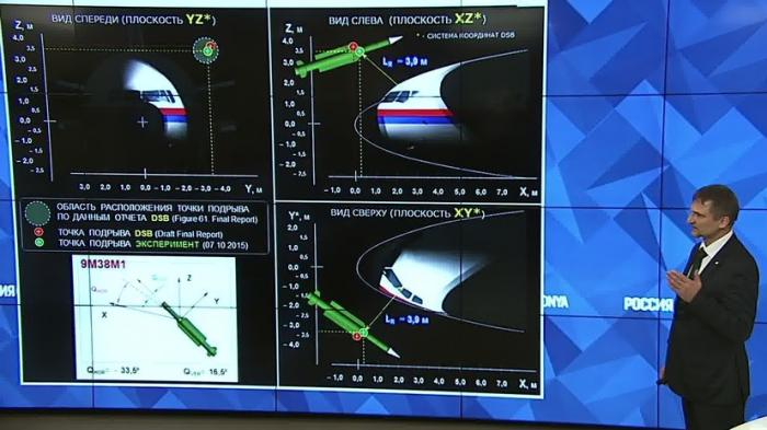 Расследование катастрофы Боинга MH17: «Алмаз-Антей» не согласен с выводами фантазёров из Нидерландов