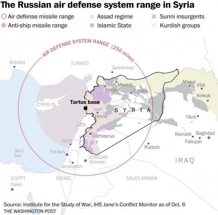 Что в Америке думают про наши комплексы ПВО С-300
