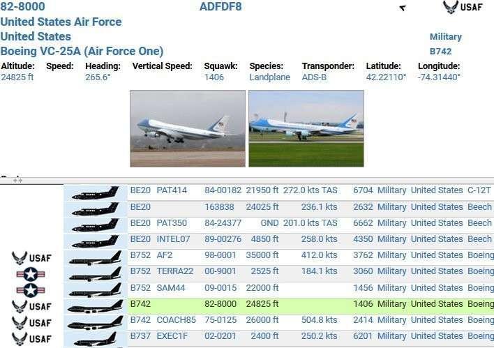 А что война уже началась? В США все самолёты «судного дня» подняты в воздух