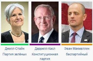 Кого из шести кандидатов в президенты выберет Америка 19 декабря?