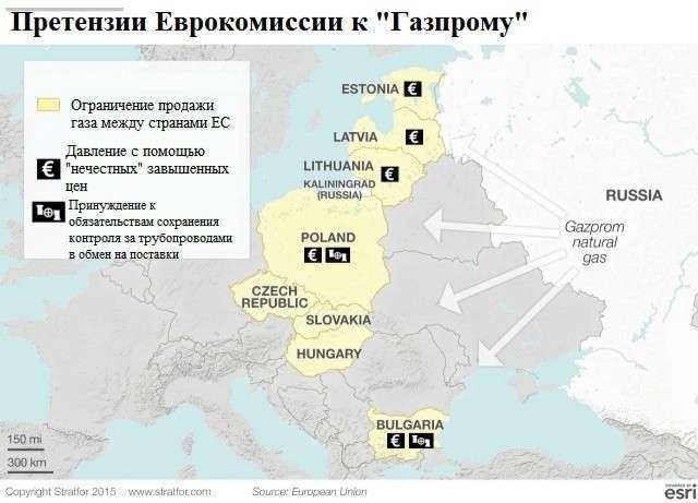 Фальшивые газовые песни Европы и рост влияния «Газпрома»
