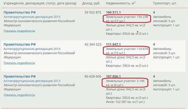 Угодья Улюкаева: откуда у задержанного министра недвижимость на 25 миллионов долларов?