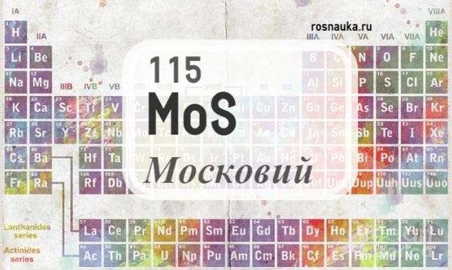 33. 3 новых элемента таблицы Менделеева, открытые при участии российских учёных, получили названия Сделано у нас, политика, факты