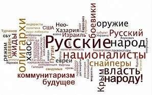 Какими словами описать события на Украине?