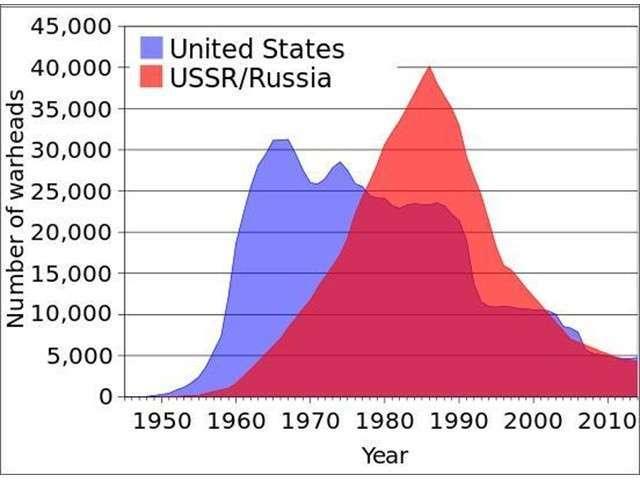 Современное военное наемничество: предпосылки успеха