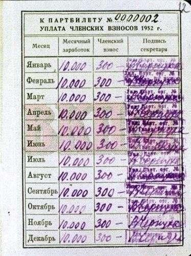 Зарплата Иосифа Виссарионовича Сталина - это шок для современной власти!