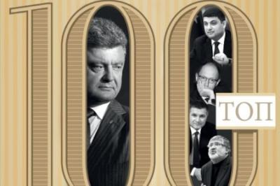 Главные воры и убийцы Украины - независимый рейтинг