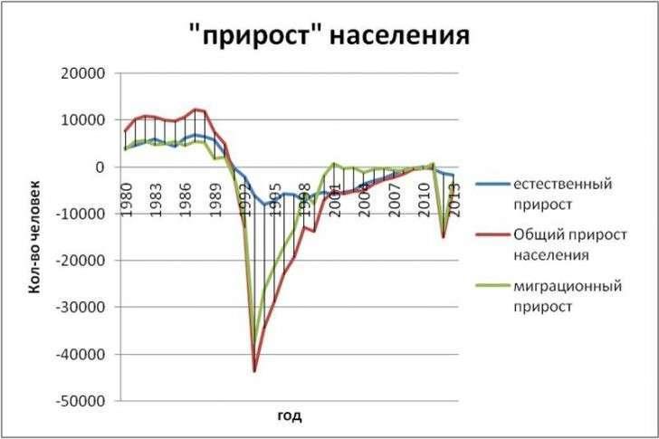 Прибалтика отплывает от России на Север. Теперь точно получится