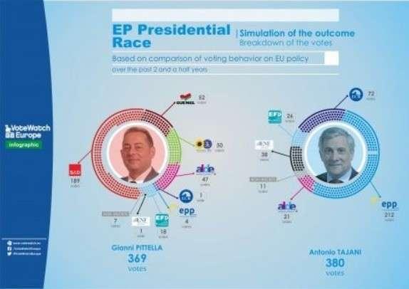 Выборы главы Европарламента: светит ли гордым украм временное забвение?