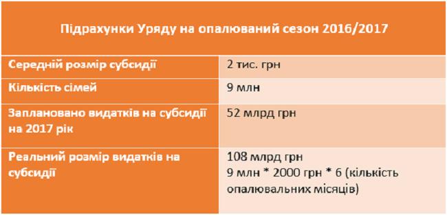 Статистика: Украинскую гривну ждет катастрофический обвал
