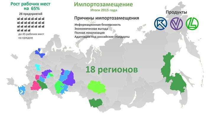 Итоги акции Трейд-ин. Замещение 2015.