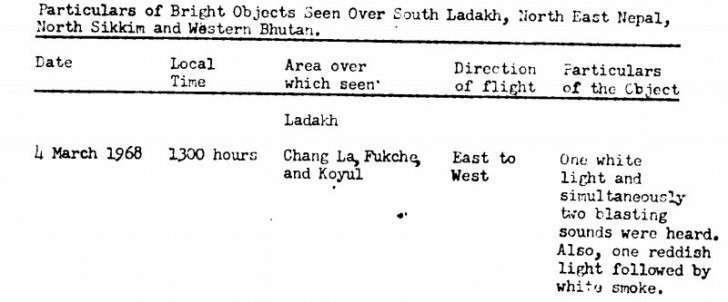 ЦРУ рассекретило файлы о наблюдениях за НЛО над Гималаями