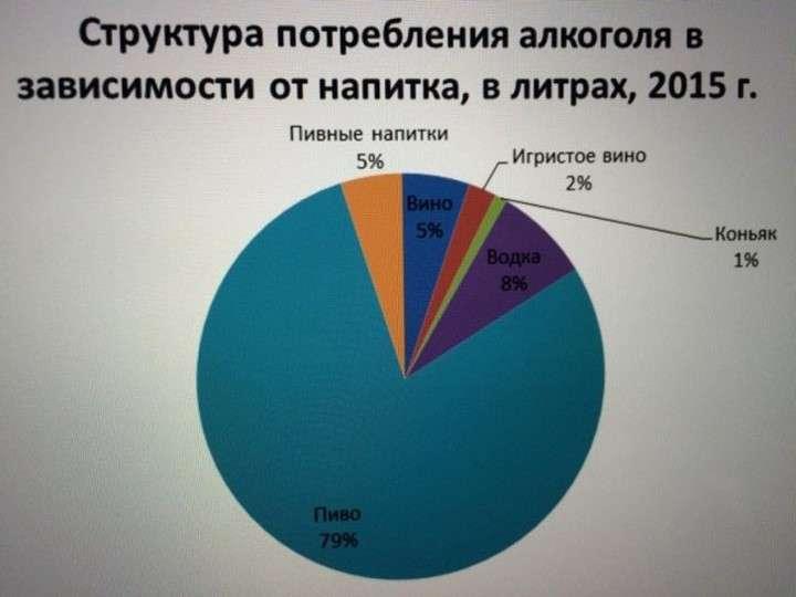 Голосование за закон об отрезвлении нации