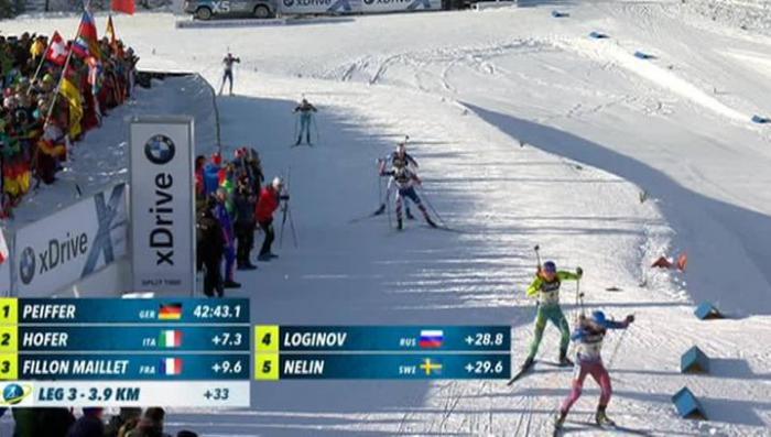 Француз Фуркад специально наступил на лыжу Логинову и перекрыл коридор Шипулину