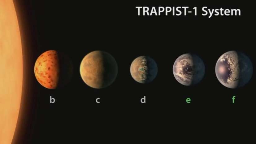 В NASA заявили об открытии сразу семи планет размером с Землю и пригодных для жизни