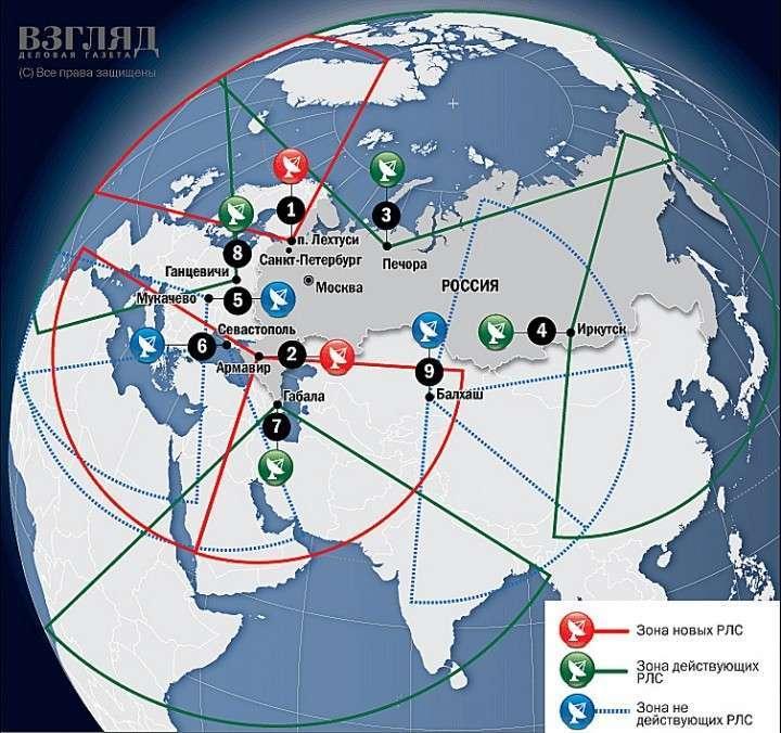 В чём американская «Stealth» уступает российским РЛС