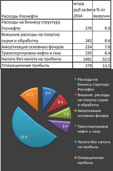 Выборы депутатов Собрания депутатов Спировского района 18.09.2016 2