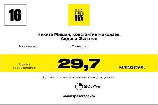 16-Nikita Mishin 3524576846587967865gos 1718
