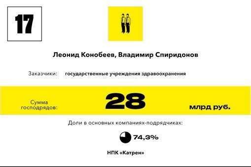 17 Leon Konobeev ew543643646565465gos 1719