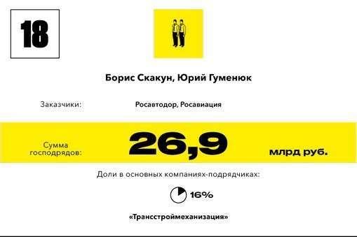 18 BorisSjkakun 3253576658454gos 1721
