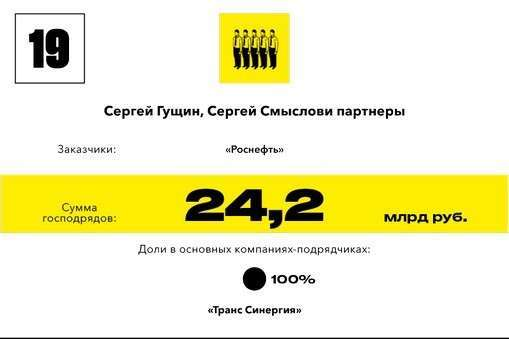 19 sergey gushchin 3454567765758456gos 1722