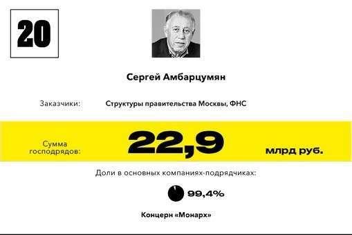 20 SergeyAmbartsumyan--325573645654gos 1723