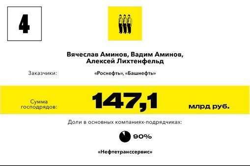 4-Aminov-4366578796788708960gos 175 0