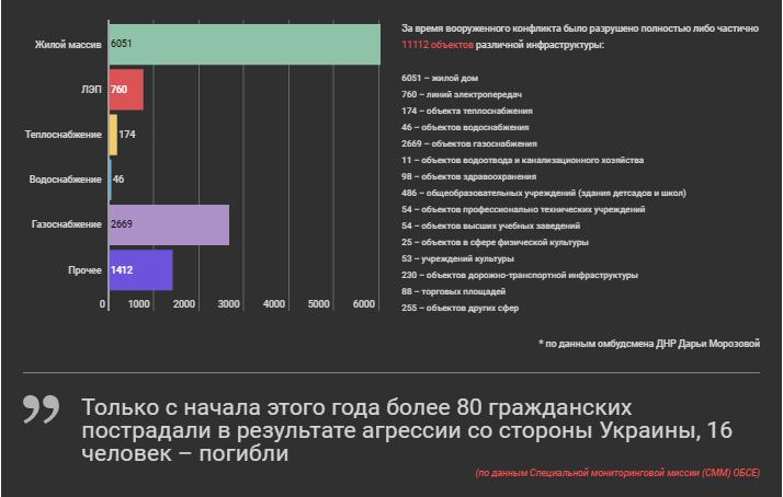 Гаагский треугольник: в поисках правды. Террористическое государство Украина