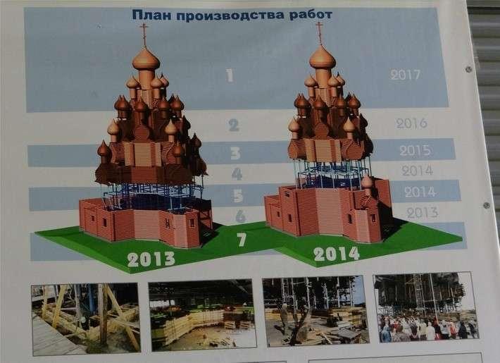 Реставрация Преображенской церкви в Кижах