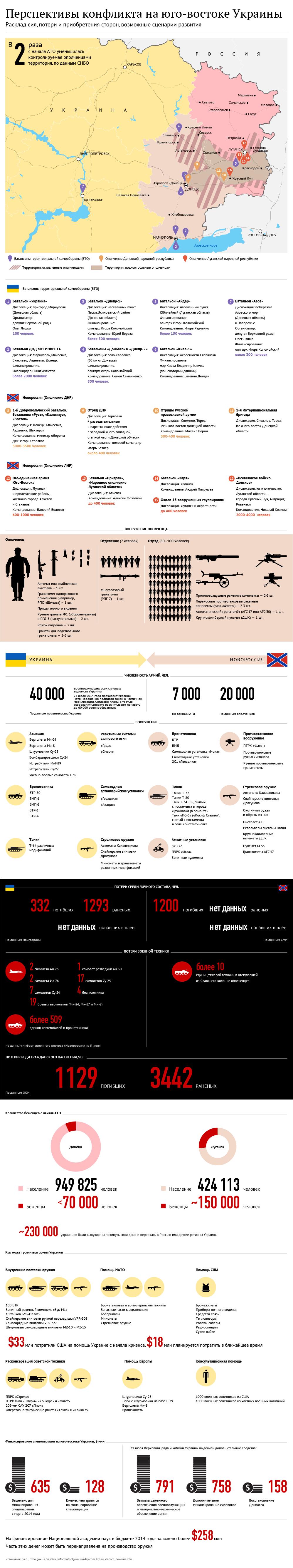 ФСБ: более 400 украинских военных попросили у пограничников РФ убежища