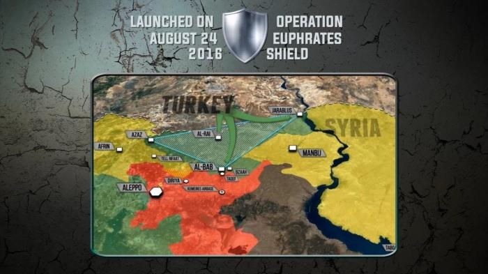 Операция «Щит Евфрата» в Сирии: цели Турок и Курдов, интерес США, итоги